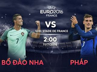 Gà Tài dự đoán Bồ Đào Nha vs Pháp